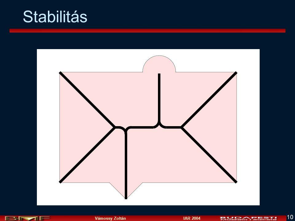Stabilitás