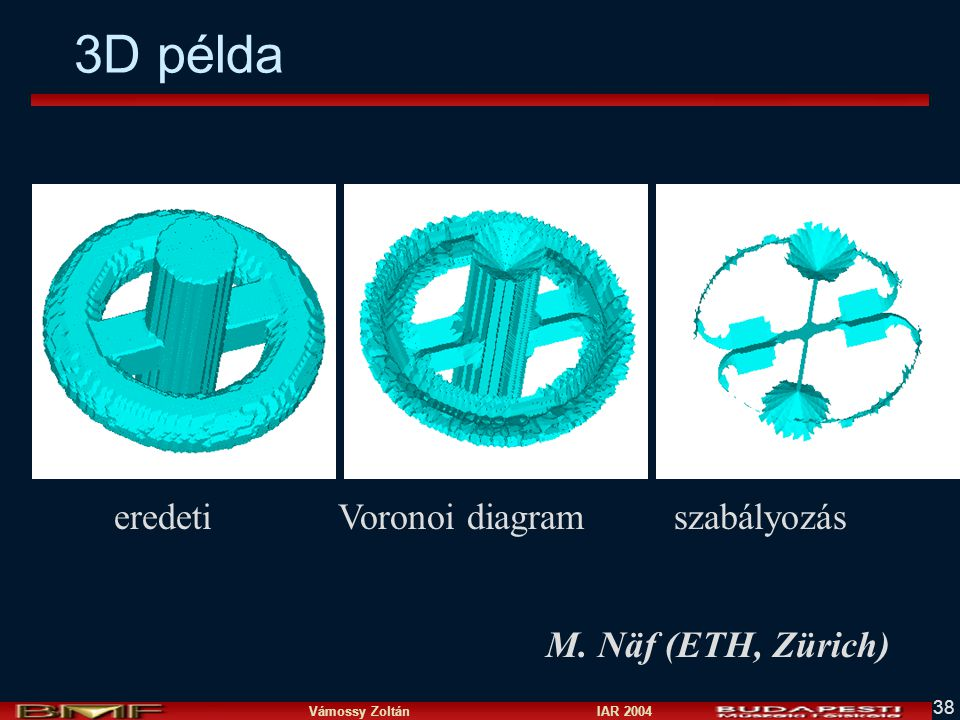 3D példa eredeti Voronoi diagram szabályozás M. Näf (ETH, Zürich)
