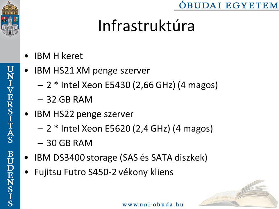Infrastruktúra IBM H keret IBM HS21 XM penge szerver
