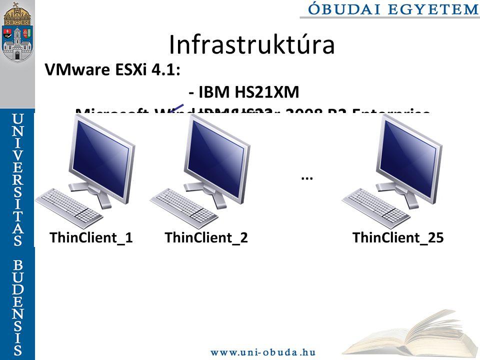 Infrastruktúra VMware ESXi 4.1: - IBM HS21XM - IBM HS22