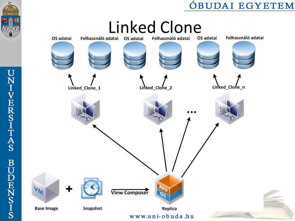Linked Clone