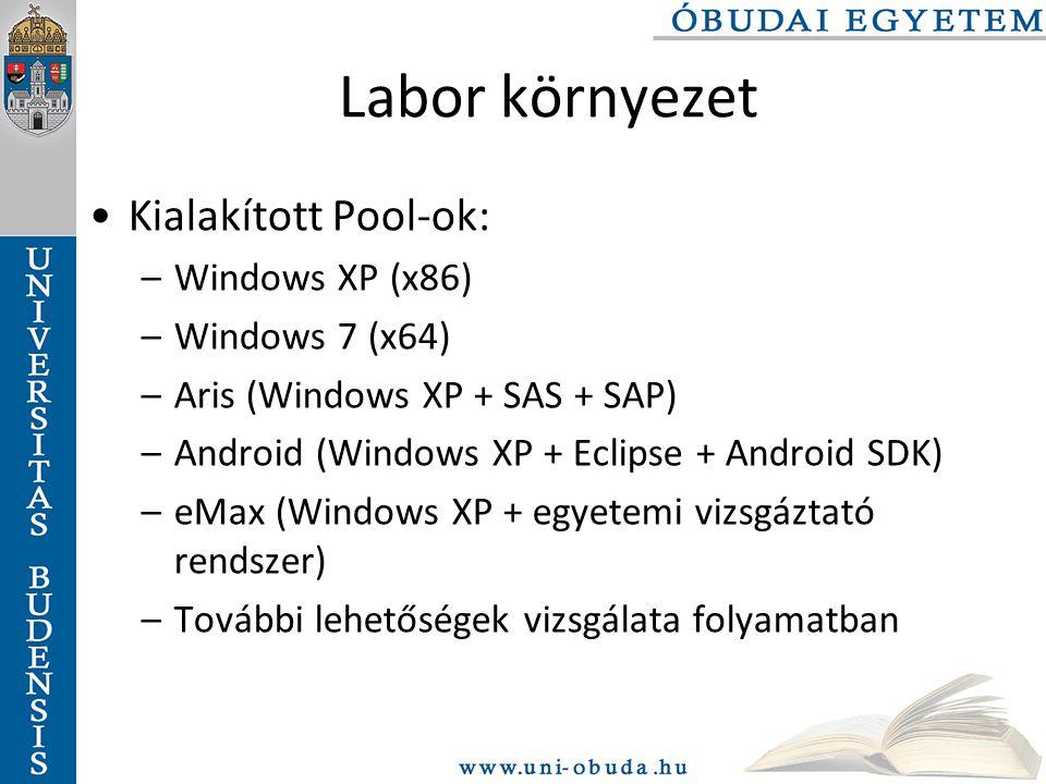 Labor környezet Kialakított Pool-ok: Windows XP (x86) Windows 7 (x64)