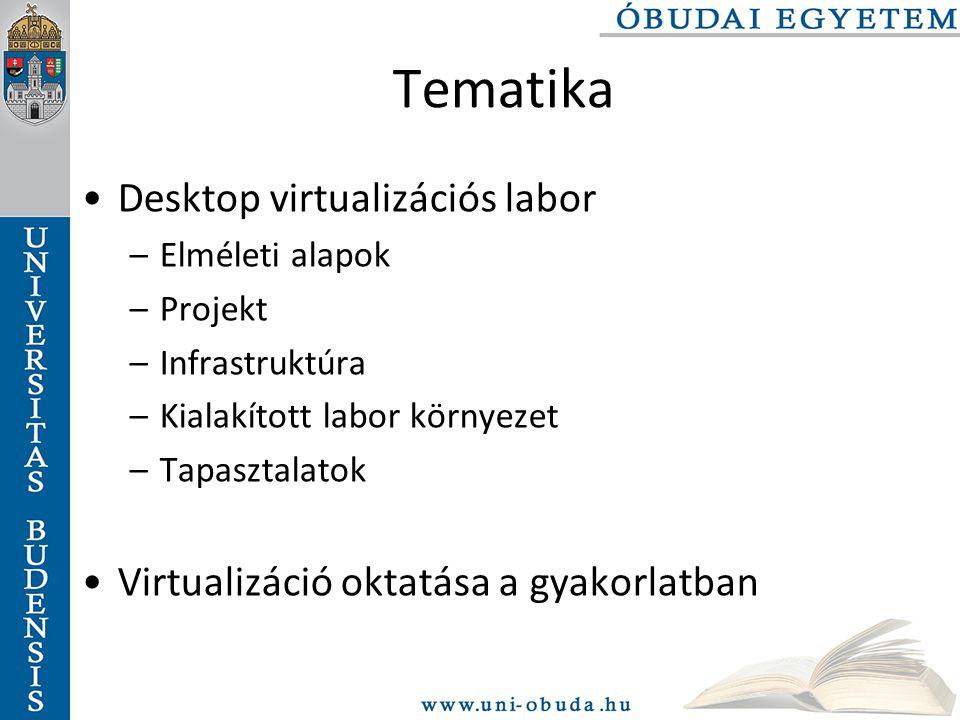 Tematika Desktop virtualizációs labor
