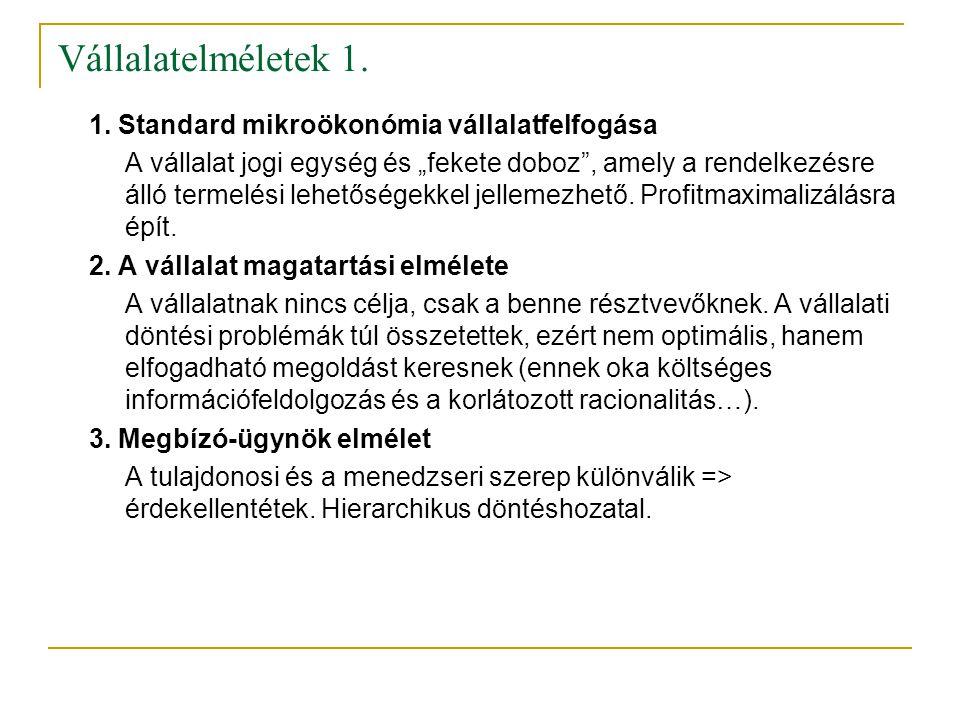 Vállalatelméletek 1. 1. Standard mikroökonómia vállalatfelfogása