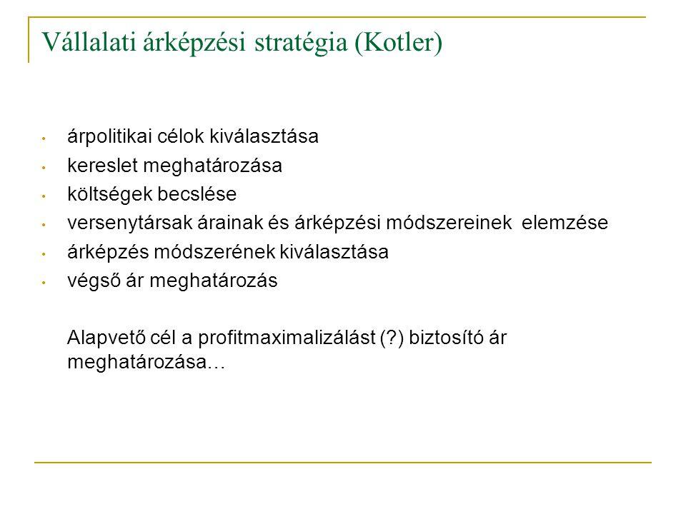 Vállalati árképzési stratégia (Kotler)