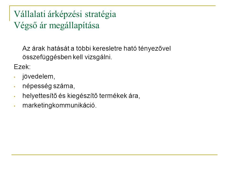 Vállalati árképzési stratégia Végső ár megállapítása