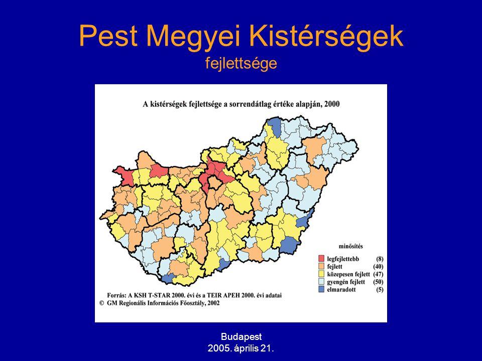 Pest Megyei Kistérségek fejlettsége