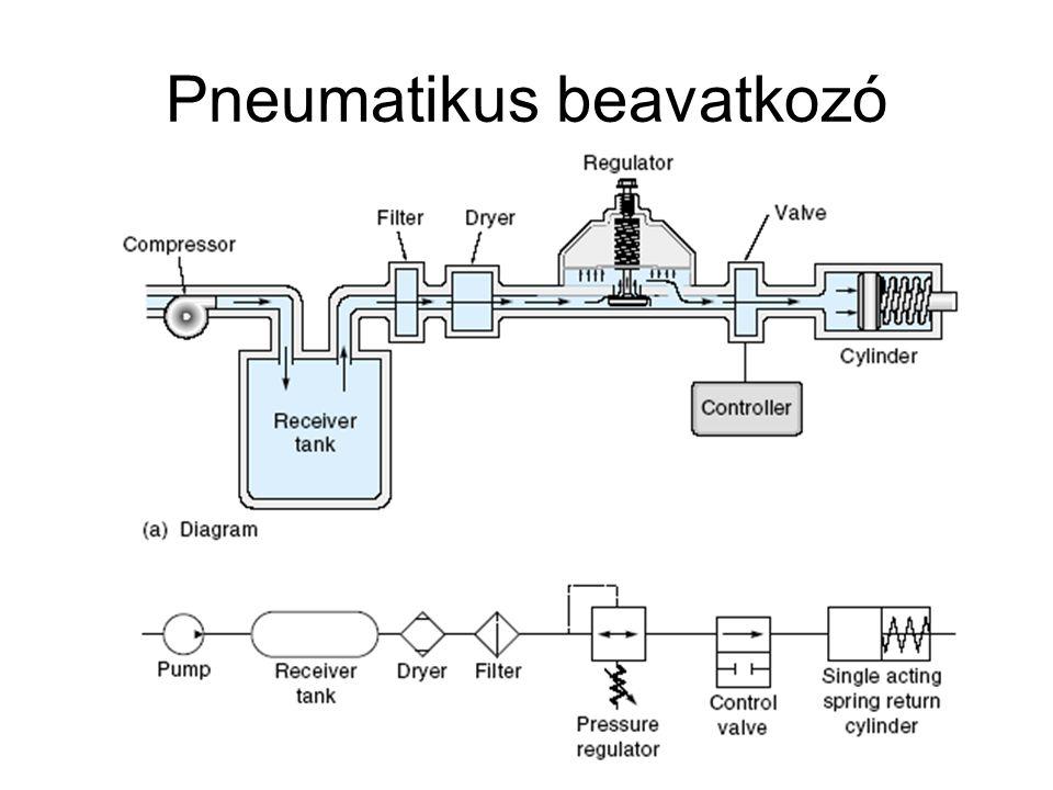 Pneumatikus beavatkozó
