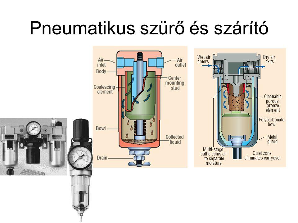 Pneumatikus szürő és szárító