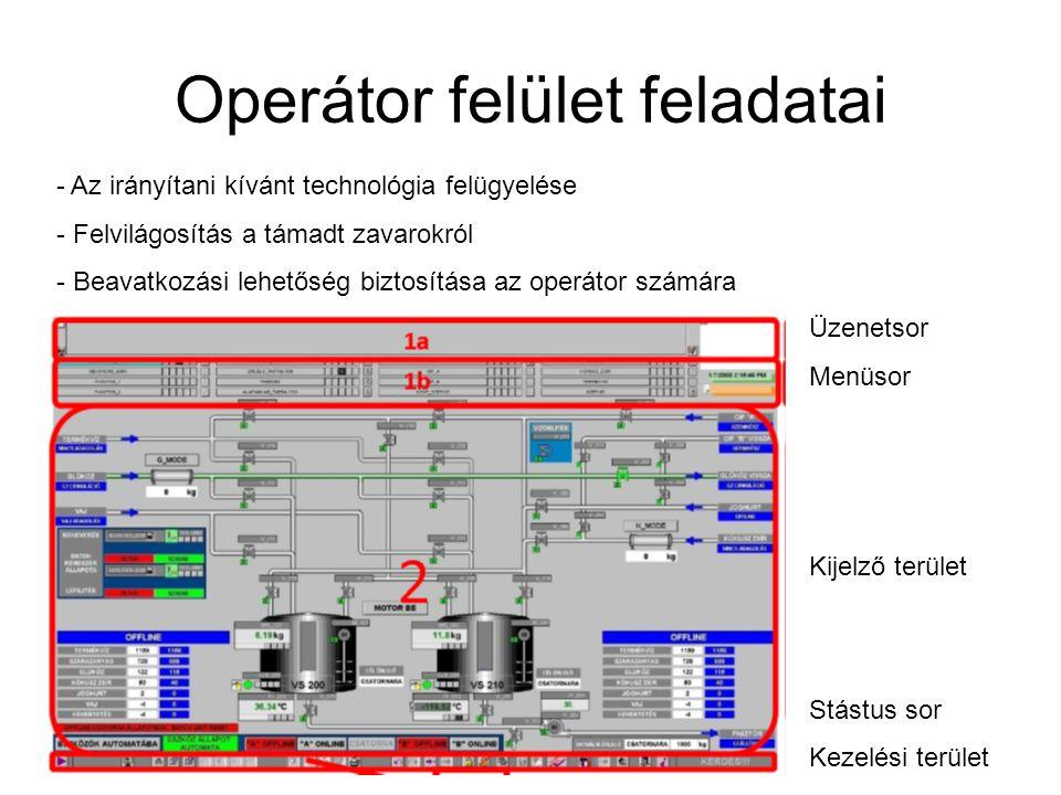 Operátor felület feladatai