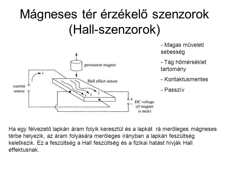 Mágneses tér érzékelő szenzorok (Hall-szenzorok)