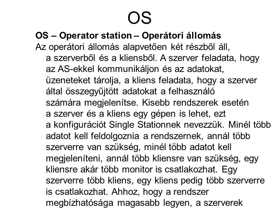 OS OS – Operator station – Operátori állomás