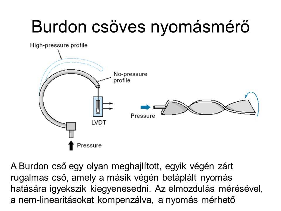 Burdon csöves nyomásmérő