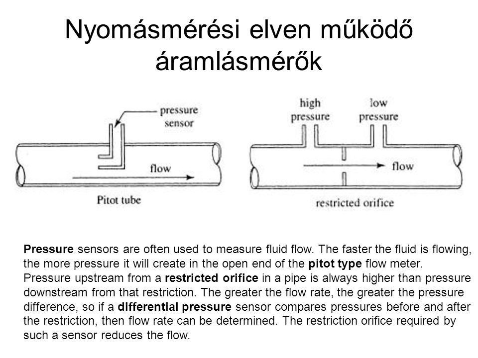 Nyomásmérési elven működő áramlásmérők