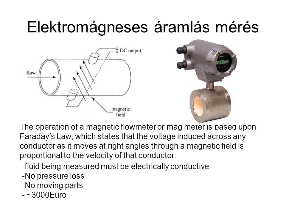 Elektromágneses áramlás mérés