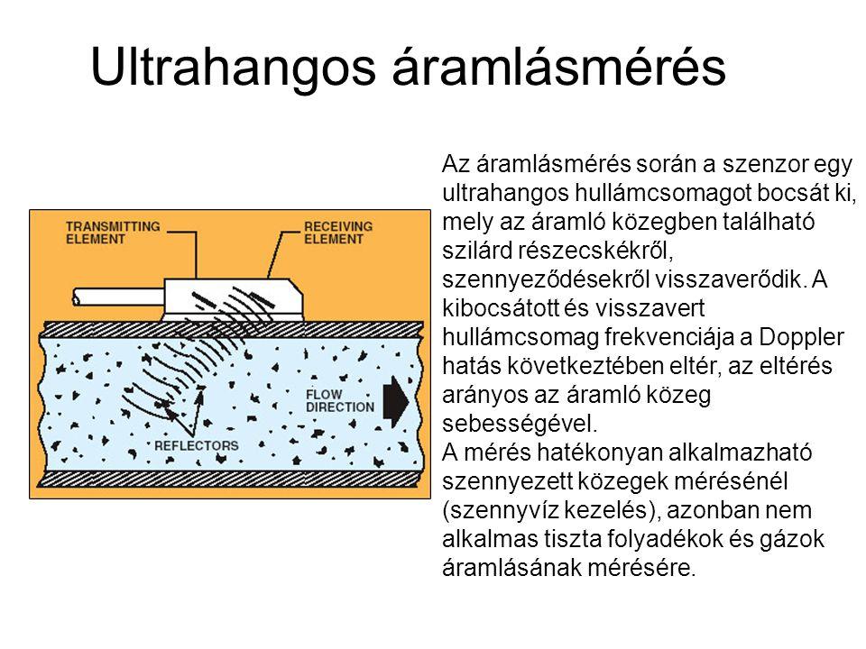 Ultrahangos áramlásmérés