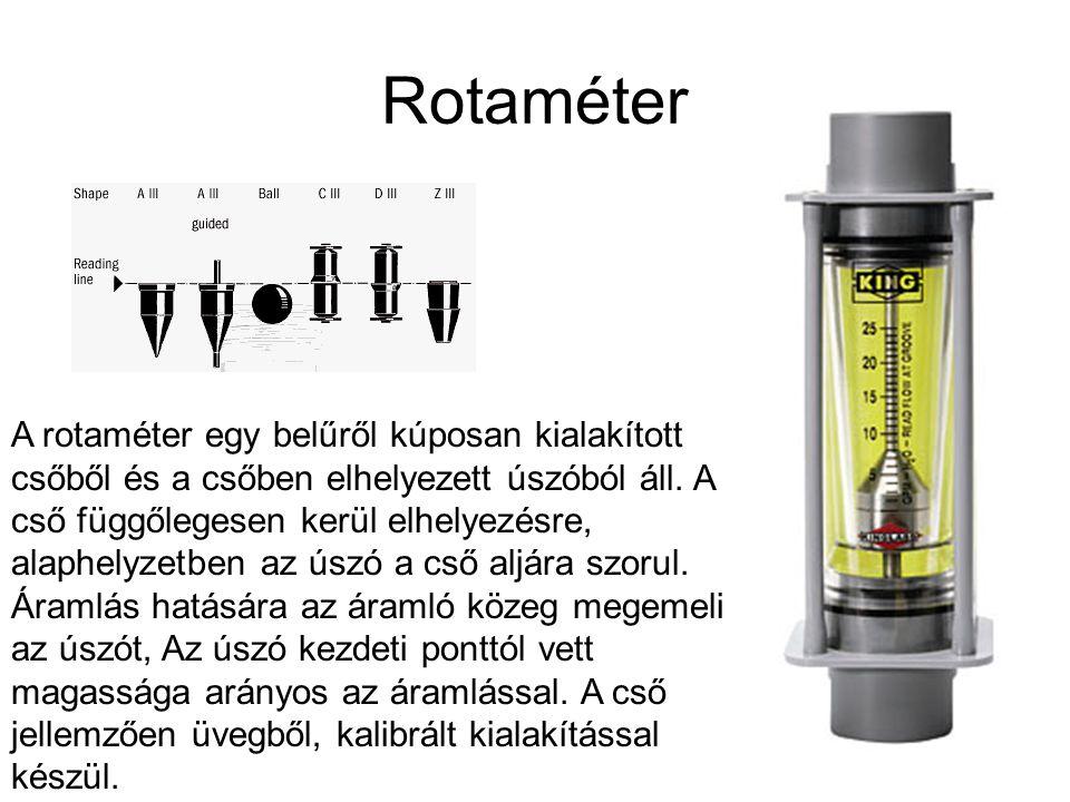 Rotaméter