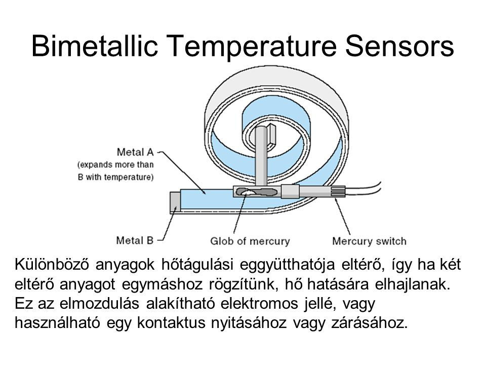 Bimetallic Temperature Sensors
