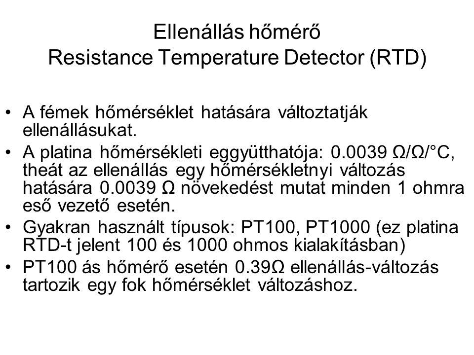 Ellenállás hőmérő Resistance Temperature Detector (RTD)