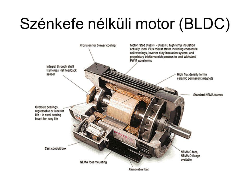 Szénkefe nélküli motor (BLDC)