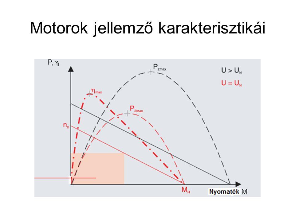 Motorok jellemző karakterisztikái