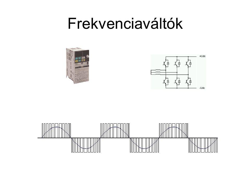 Frekvenciaváltók