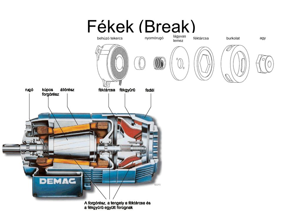 Fékek (Break)