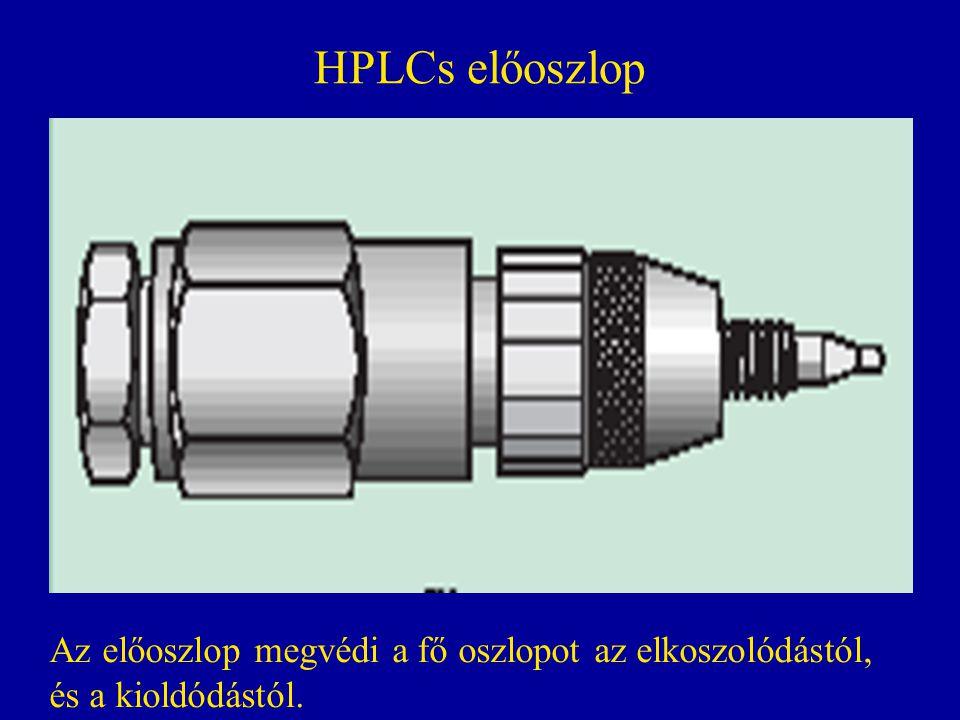 HPLCs előoszlop Az előoszlop megvédi a fő oszlopot az elkoszolódástól,