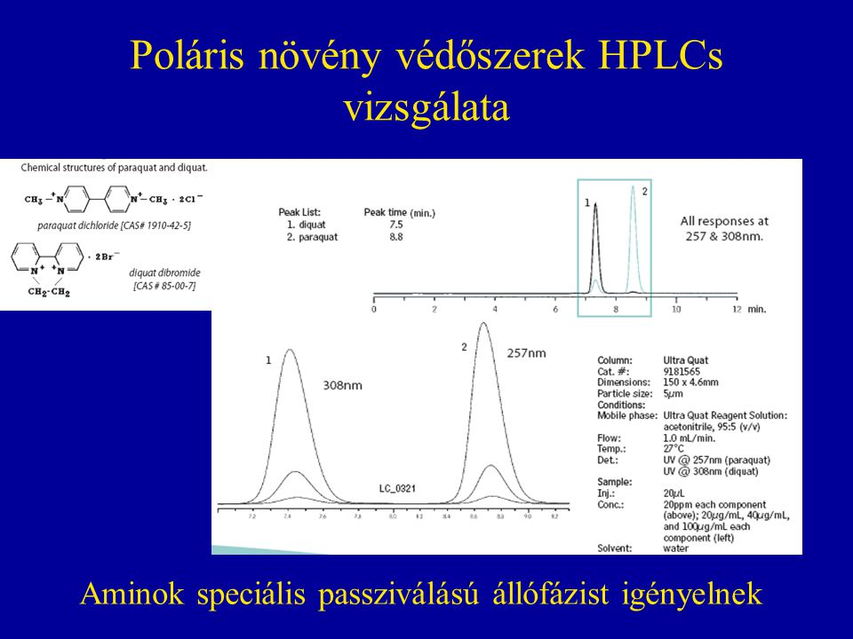 Poláris növény védőszerek HPLCs vizsgálata