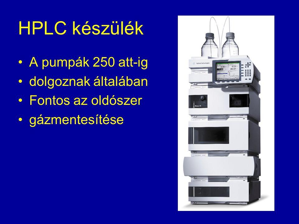 HPLC készülék A pumpák 250 att-ig dolgoznak általában