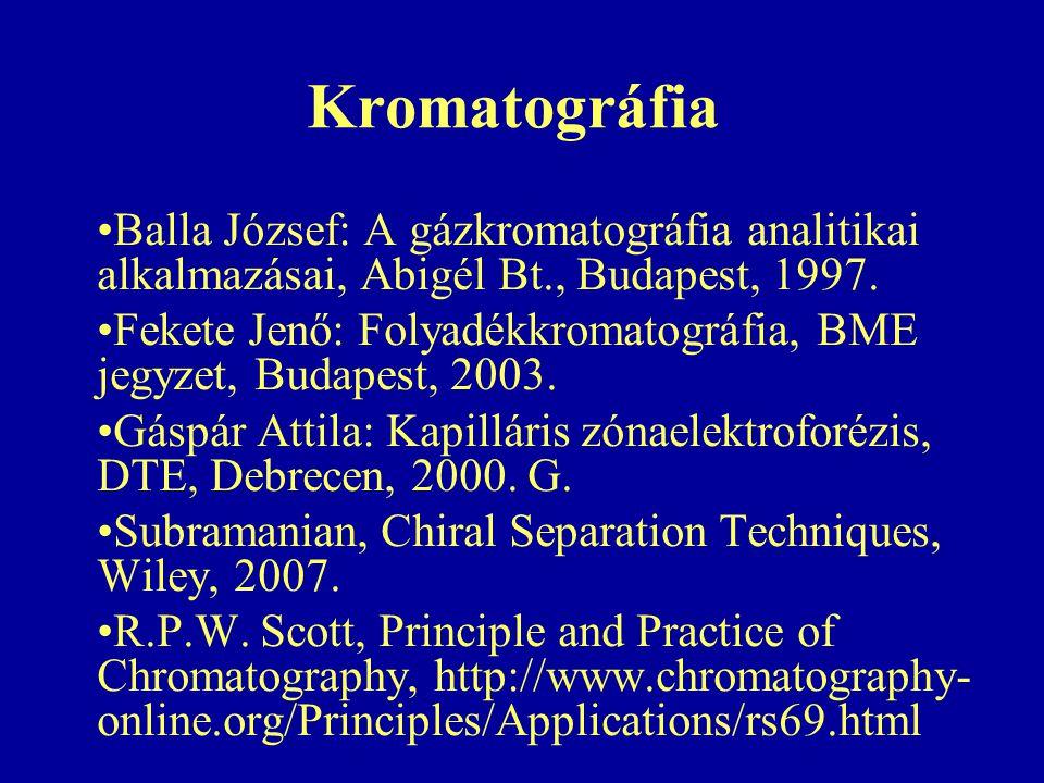 Kromatográfia Balla József: A gázkromatográfia analitikai alkalmazásai, Abigél Bt., Budapest, 1997.