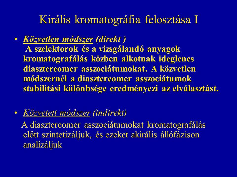 Királis kromatográfia felosztása I