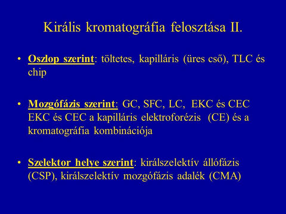 Királis kromatográfia felosztása II.
