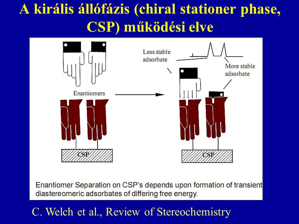 A királis állófázis (chiral stationer phase, CSP) működési elve