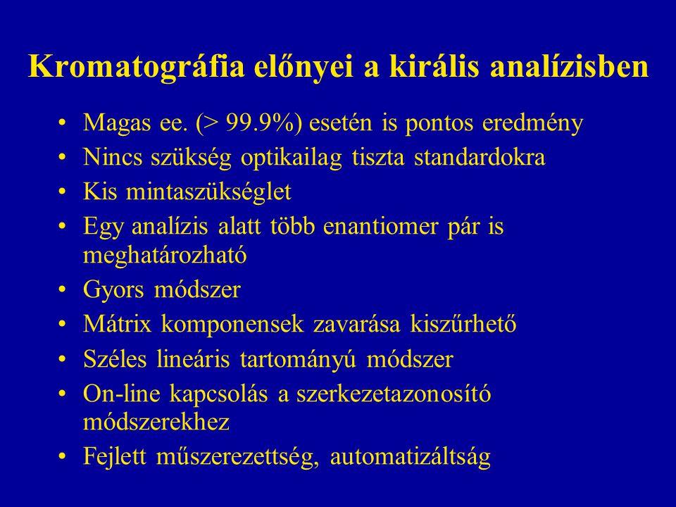 Kromatográfia előnyei a királis analízisben