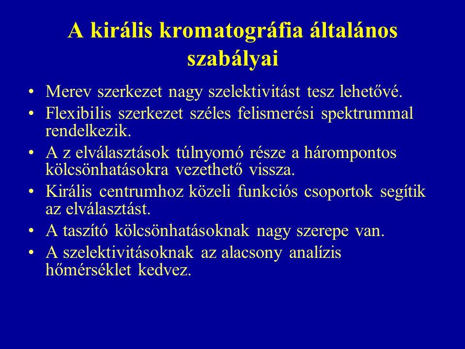 A királis kromatográfia általános szabályai