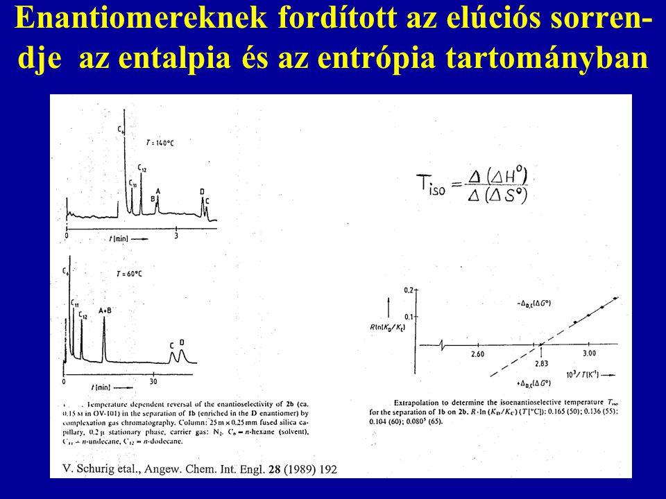 Enantiomereknek fordított az elúciós sorren-dje az entalpia és az entrópia tartományban