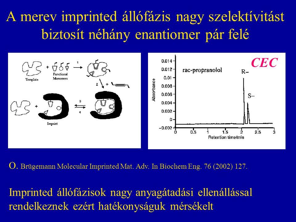 A merev imprinted állófázis nagy szelektívitást biztosít néhány enantiomer pár felé