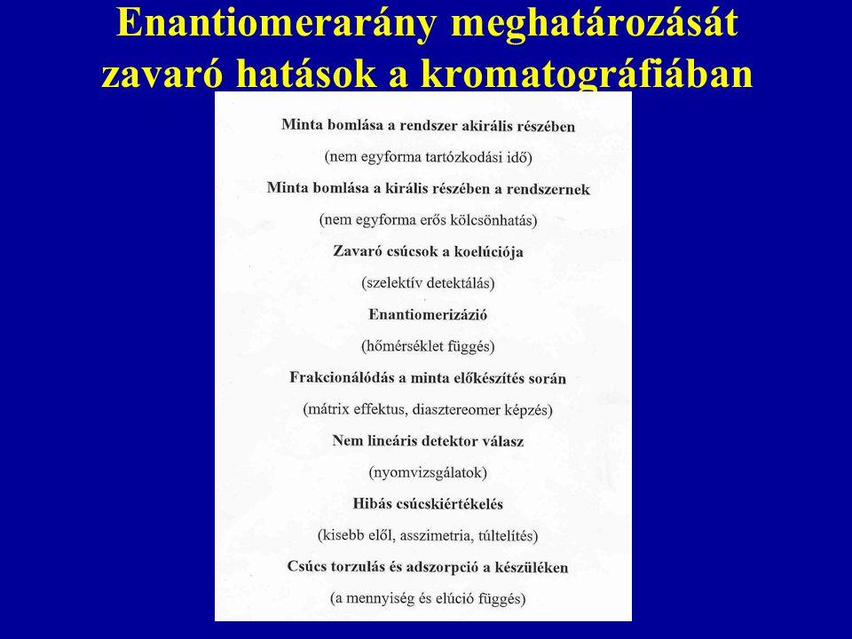 Enantiomerarány meghatározását zavaró hatások a kromatográfiában