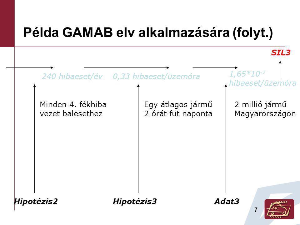 Példa GAMAB elv alkalmazására (folyt.)