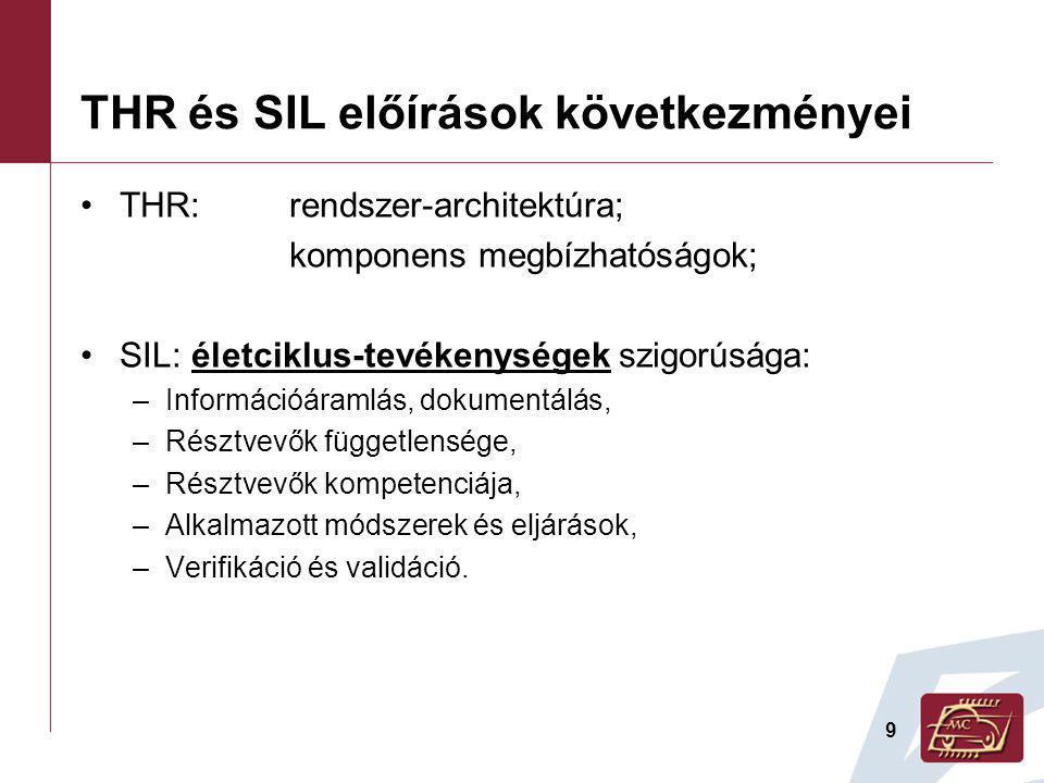 THR és SIL előírások következményei