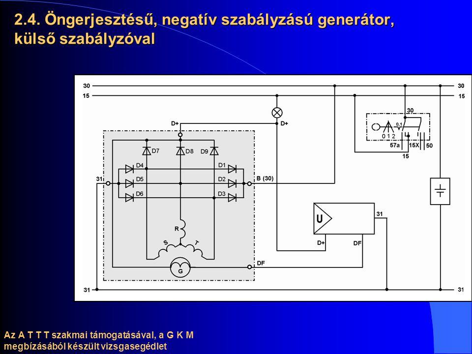 2.4. Öngerjesztésű, negatív szabályzású generátor, külső szabályzóval