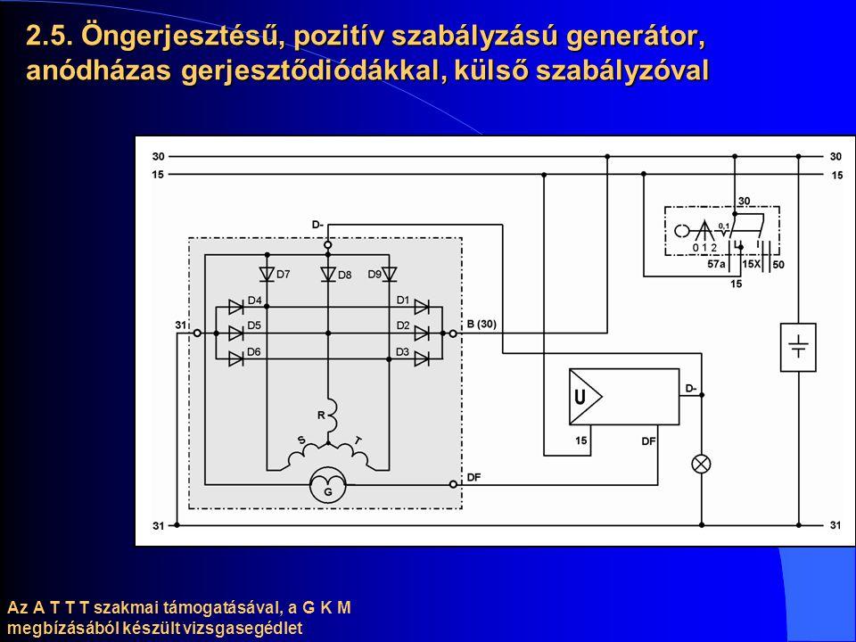 2.5. Öngerjesztésű, pozitív szabályzású generátor, anódházas gerjesztődiódákkal, külső szabályzóval