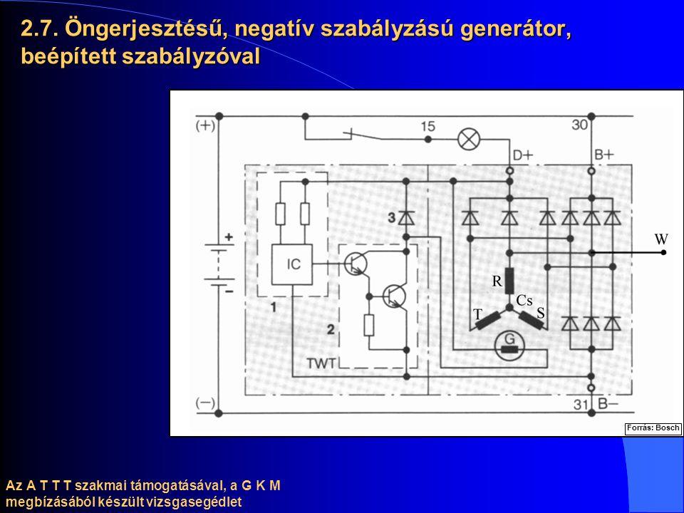 2.7. Öngerjesztésű, negatív szabályzású generátor, beépített szabályzóval