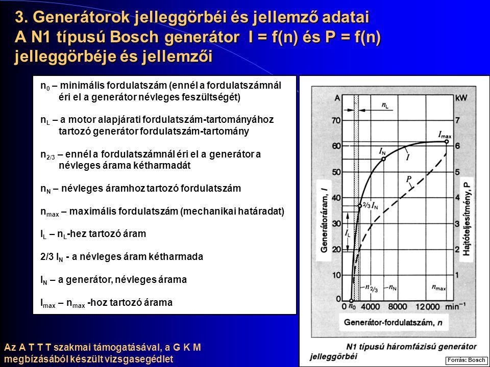 3. Generátorok jelleggörbéi és jellemző adatai A N1 típusú Bosch generátor I = f(n) és P = f(n) jelleggörbéje és jellemzői
