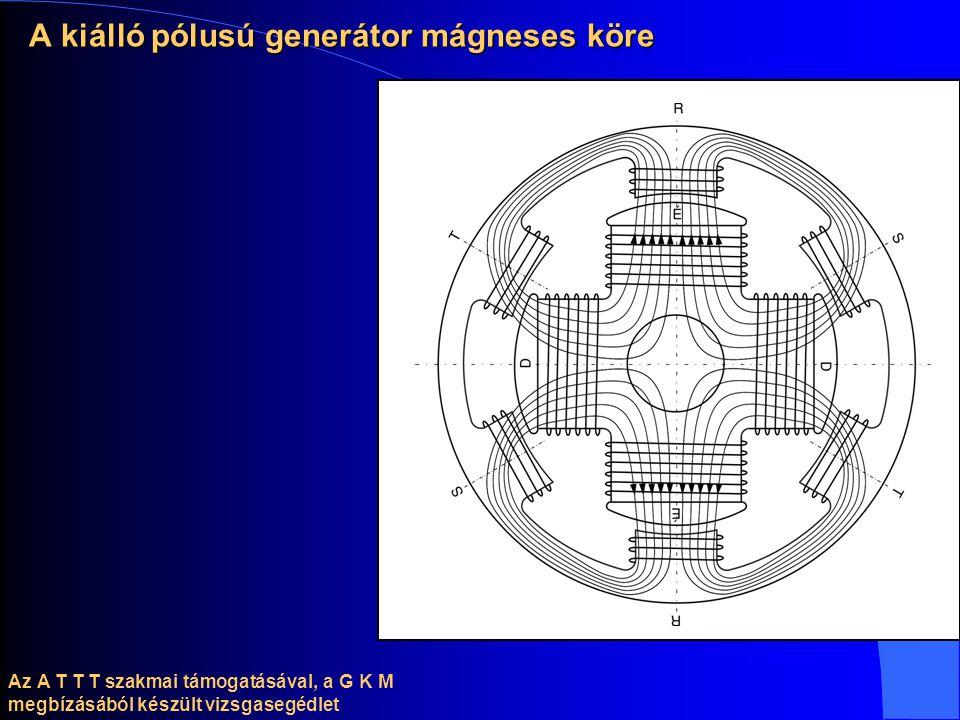 A kiálló pólusú generátor mágneses köre