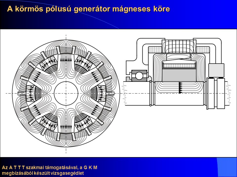 A körmös pólusú generátor mágneses köre