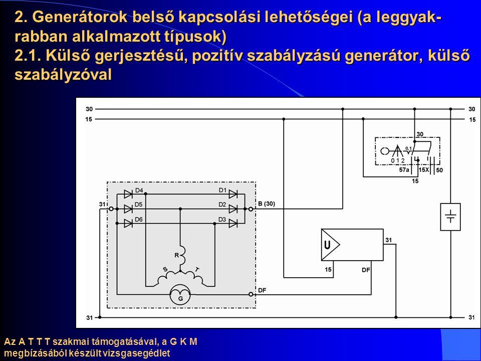 2. Generátorok belső kapcsolási lehetőségei (a leggyak-rabban alkalmazott típusok) 2.1.