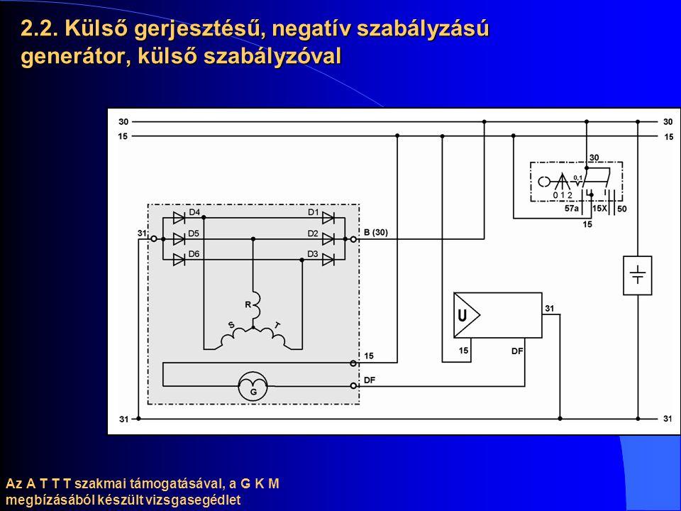2.2. Külső gerjesztésű, negatív szabályzású generátor, külső szabályzóval
