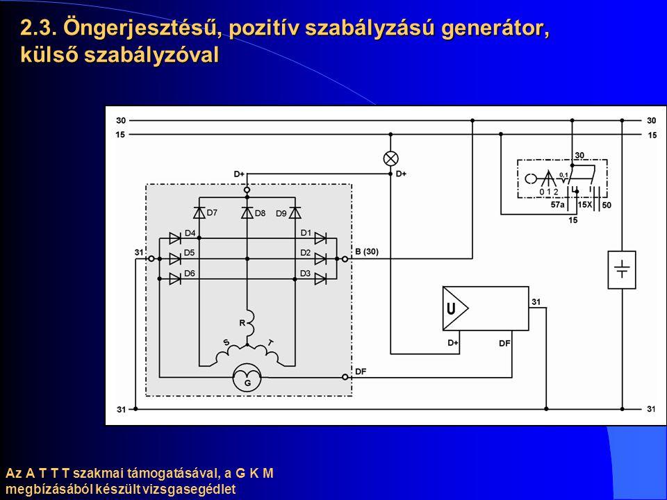 2.3. Öngerjesztésű, pozitív szabályzású generátor, külső szabályzóval